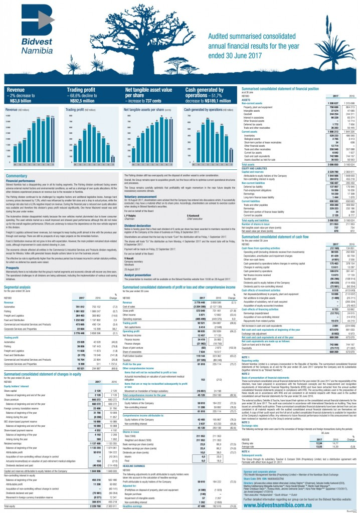 Bidvest Annual Financial Results Released