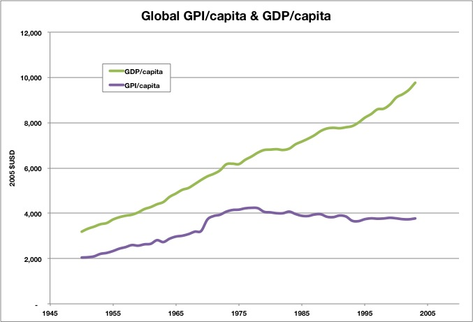 Progress Namibia - The GDP Trap - and the possibilities to get out