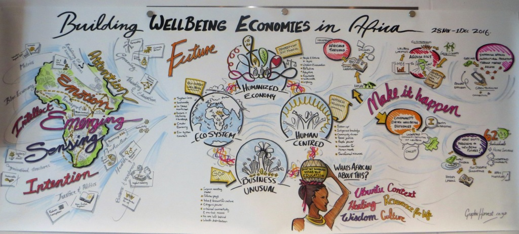 Progress Namibia - Building Wellbeing Economies in Africa